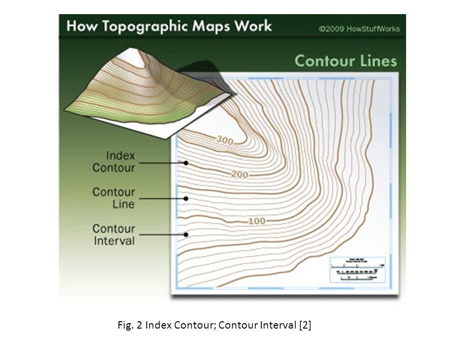 Fig. 2 Index Contour; Contour Interval [2]
